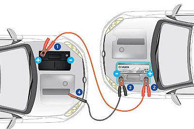 Pinzas batería de coche